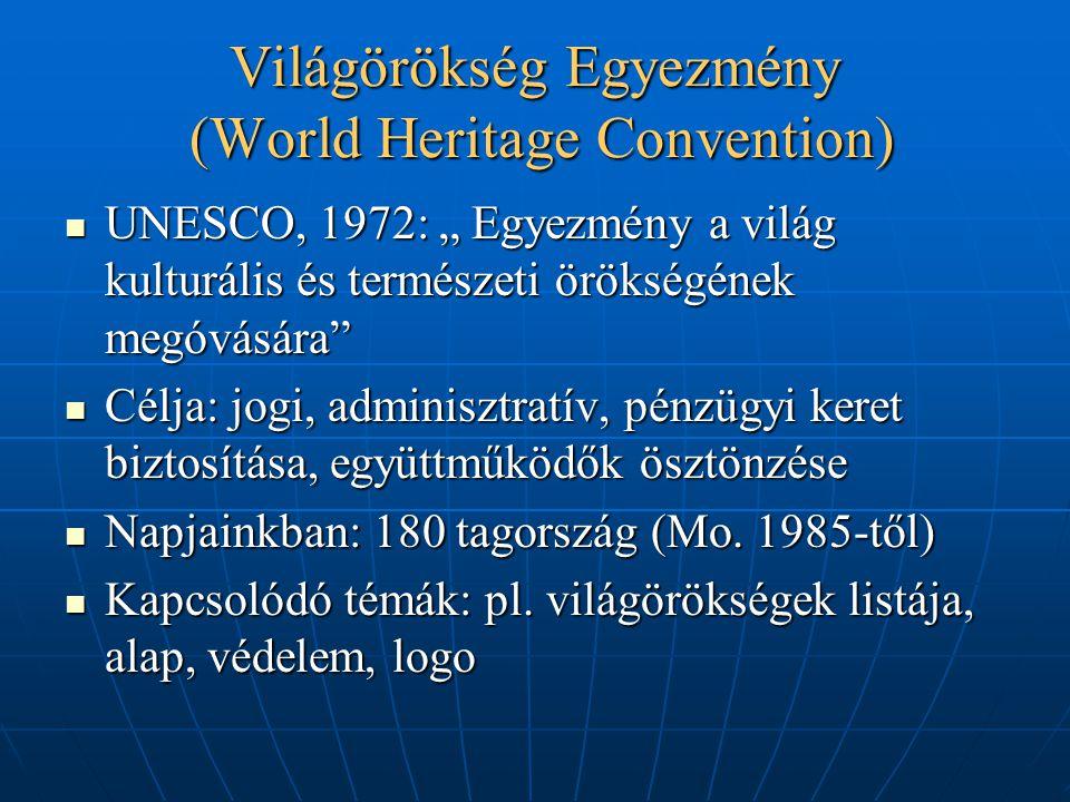 Világörökség Egyezmény (World Heritage Convention)