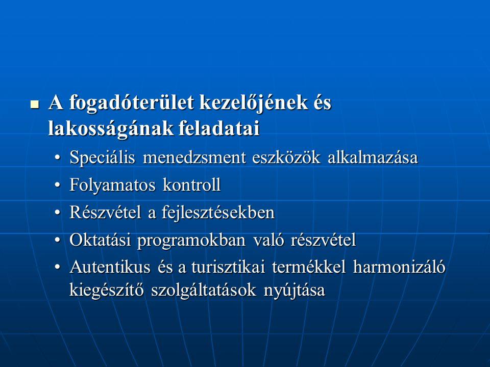 A fogadóterület kezelőjének és lakosságának feladatai