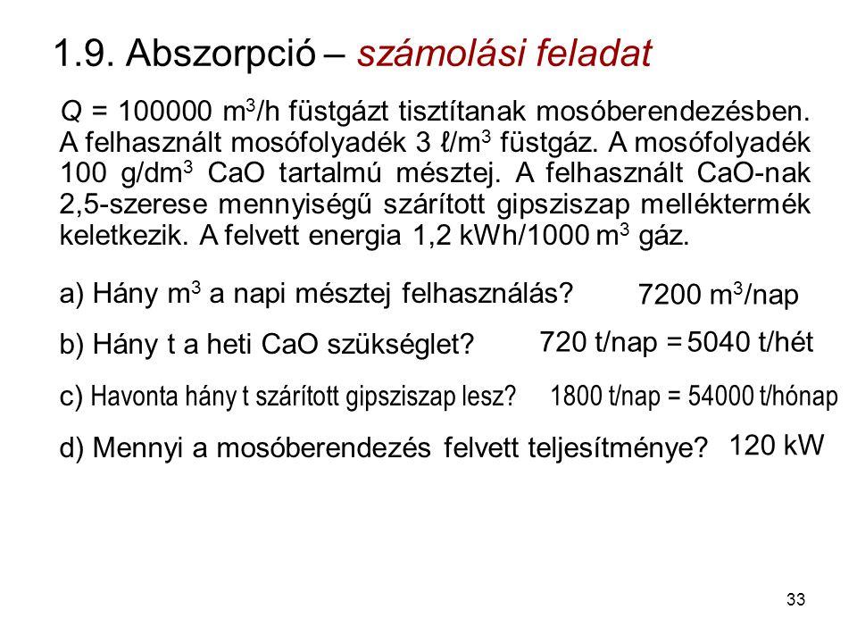 1.9. Abszorpció – számolási feladat