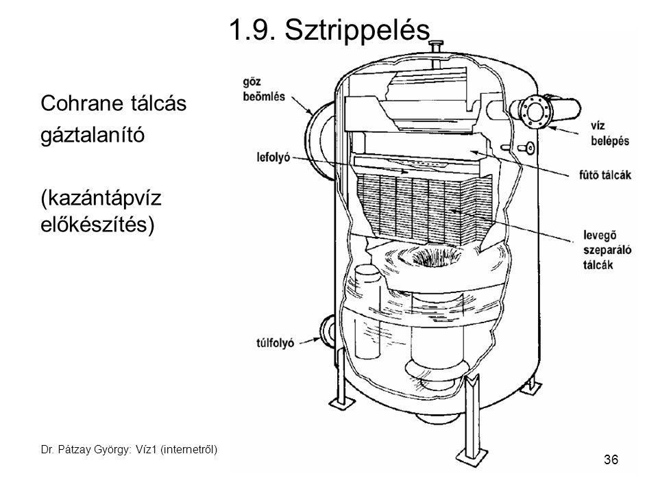 1.9. Sztrippelés Cohrane tálcás gáztalanító (kazántápvíz előkészítés)