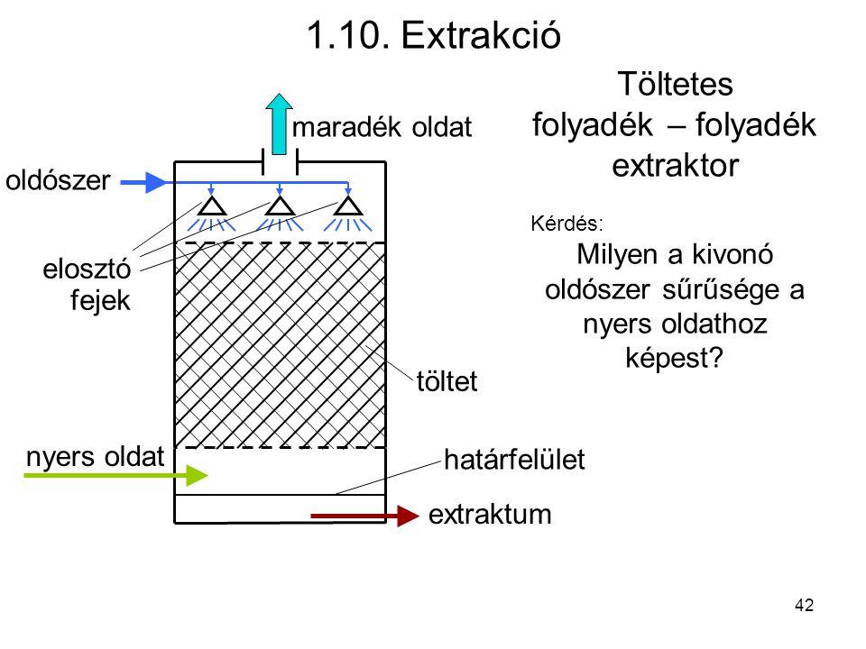 1.10. Extrakció Töltetes folyadék – folyadék extraktor maradék oldat
