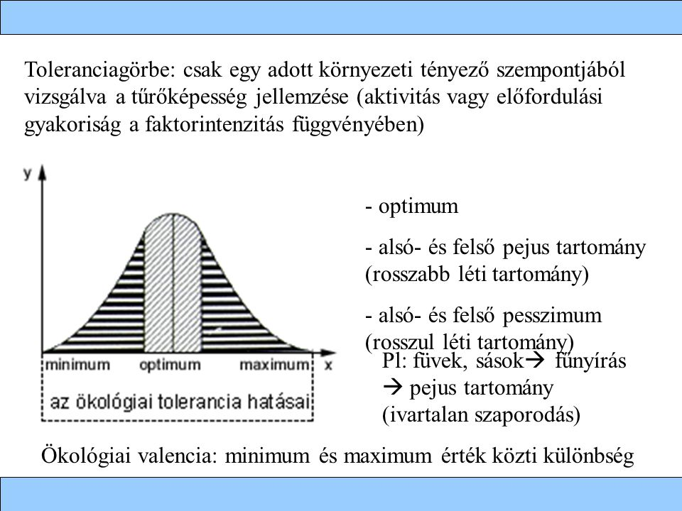 Toleranciagörbe: csak egy adott környezeti tényező szempontjából vizsgálva a tűrőképesség jellemzése (aktivitás vagy előfordulási gyakoriság a faktorintenzitás függvényében)