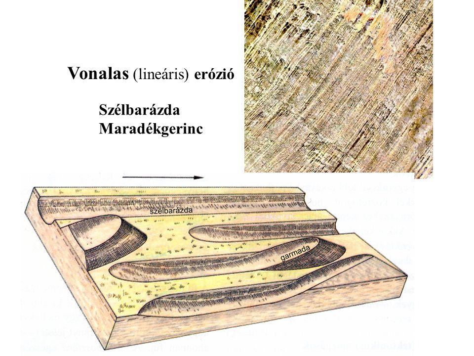 Vonalas (lineáris) erózió