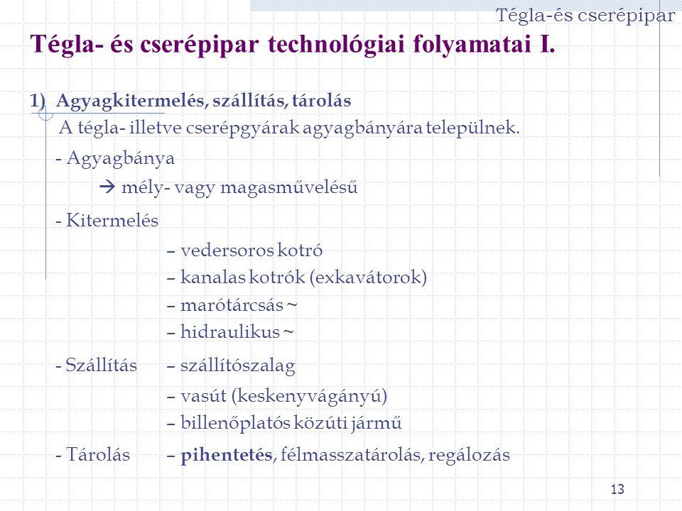 Tégla- és cserépipar technológiai folyamatai I.