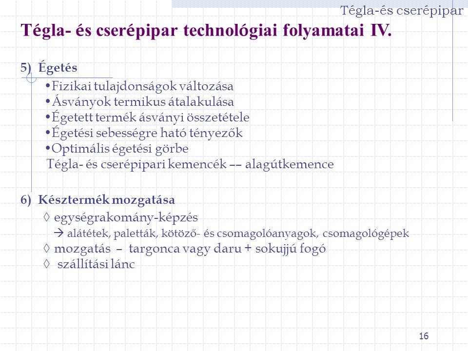 Tégla- és cserépipar technológiai folyamatai IV.