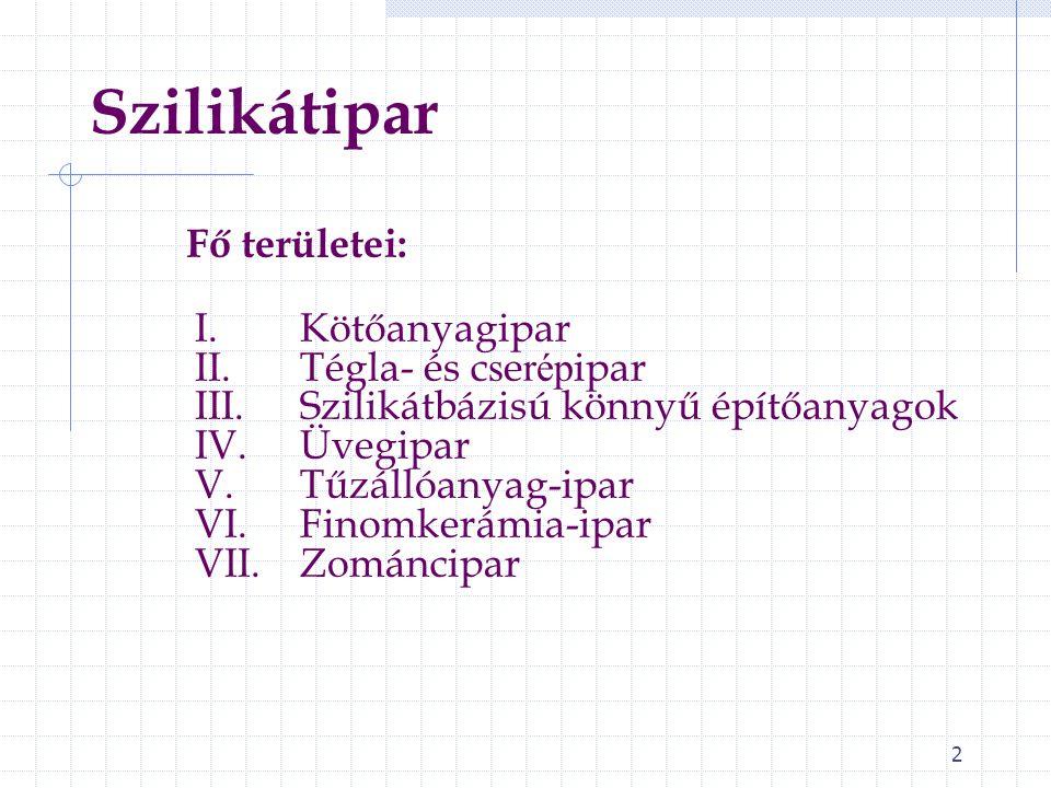 Szilikátipar Fő területei:. I. Kötőanyagipar. II. Tégla- és cserépipar