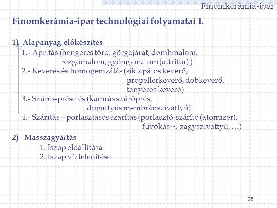 Finomkerámia-ipar technológiai folyamatai I.