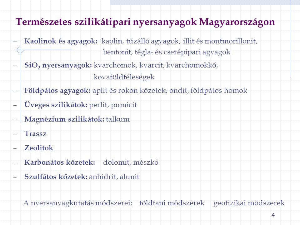 Természetes szilikátipari nyersanyagok Magyarországon