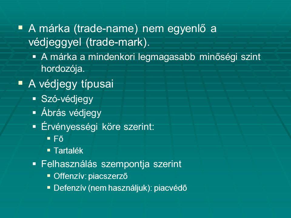 A márka (trade-name) nem egyenlő a védjeggyel (trade-mark).