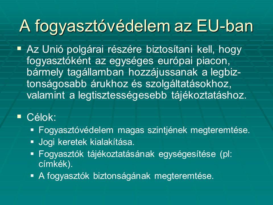 A fogyasztóvédelem az EU-ban