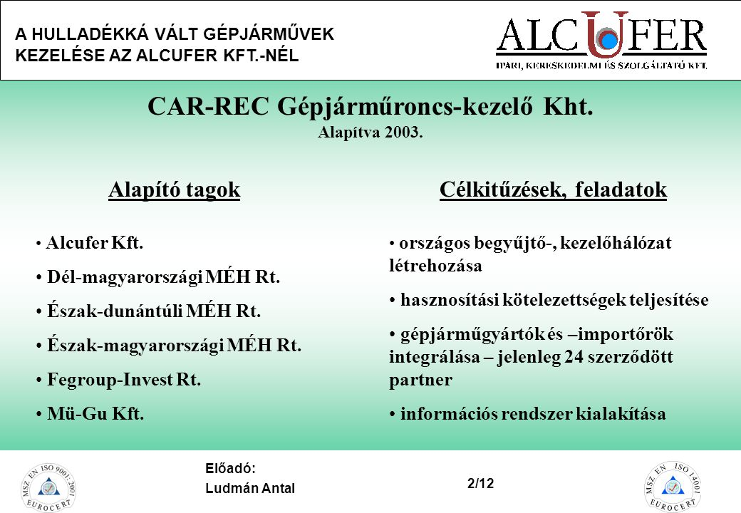 CAR-REC Gépjárműroncs-kezelő Kht. Célkitűzések, feladatok