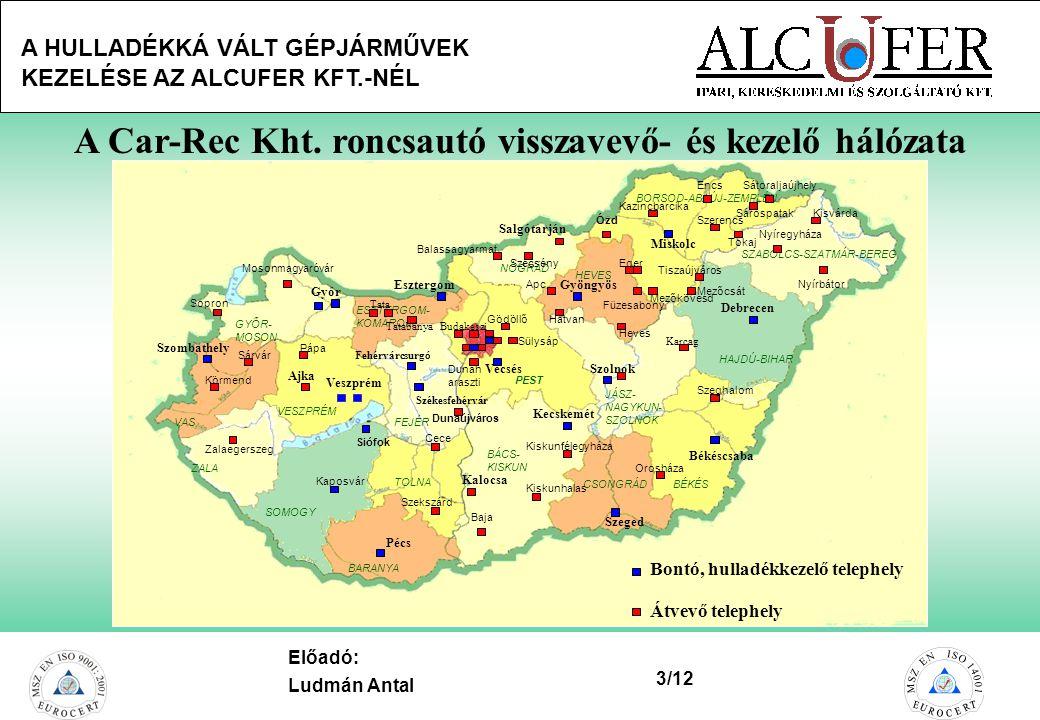 A Car-Rec Kht. roncsautó visszavevő- és kezelő hálózata