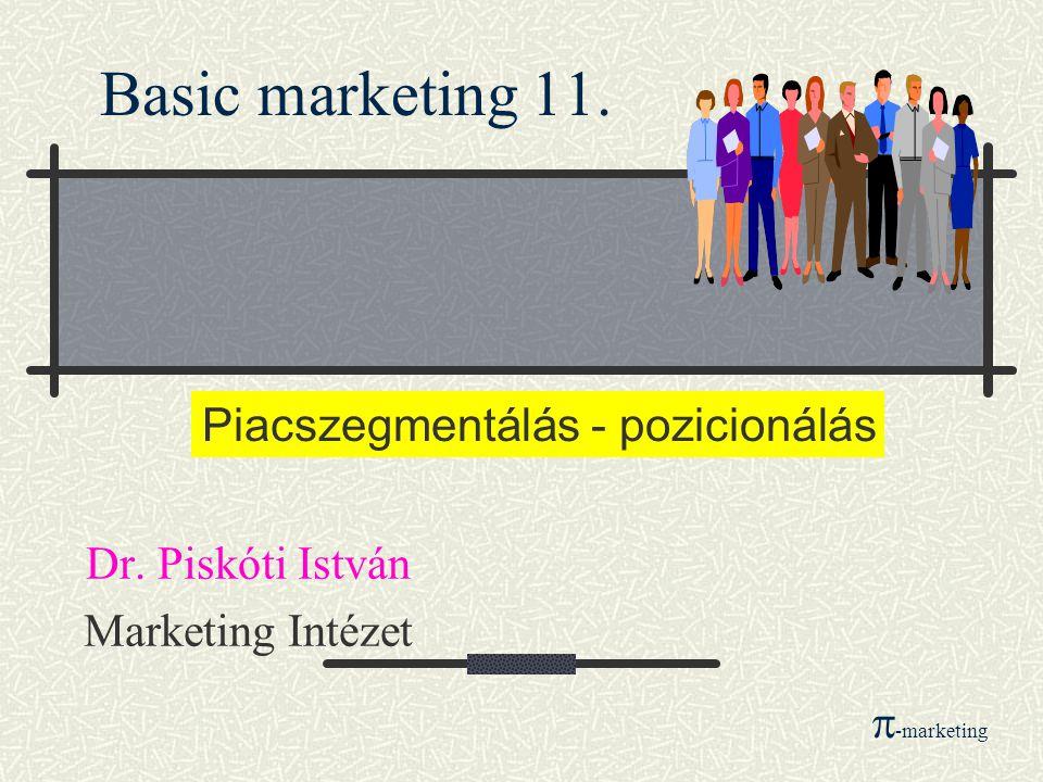 Dr. Piskóti István Marketing Intézet