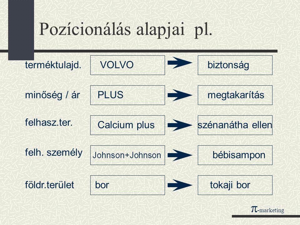 Pozícionálás alapjai pl.