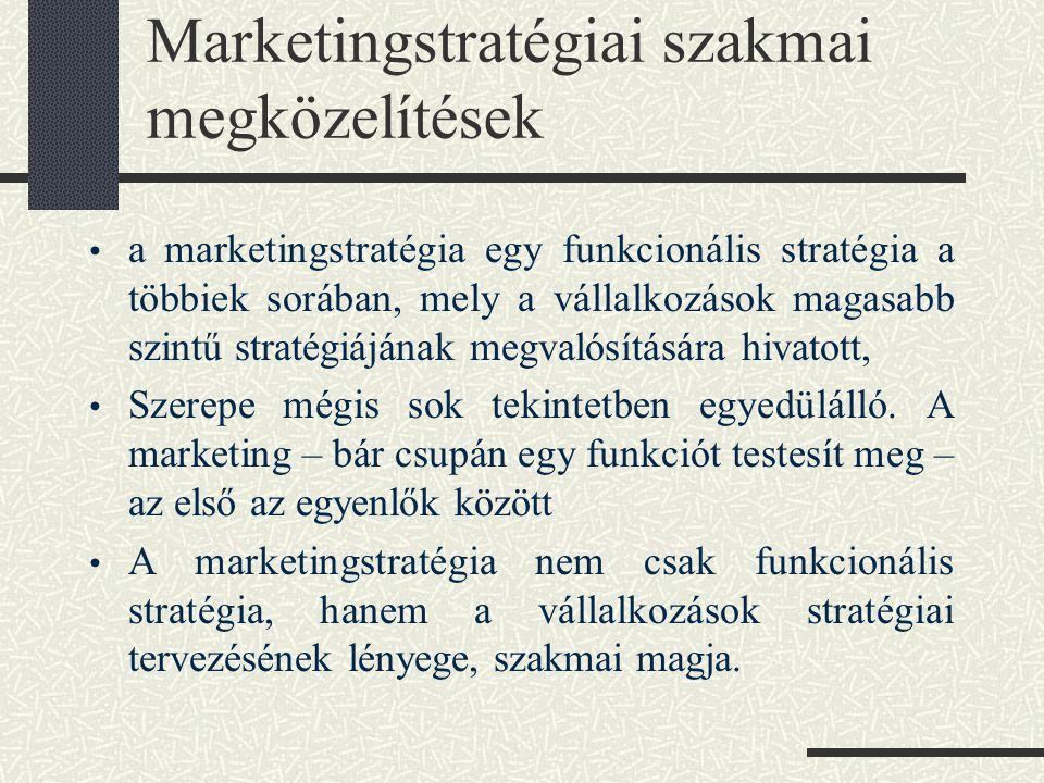 Marketingstratégiai szakmai megközelítések