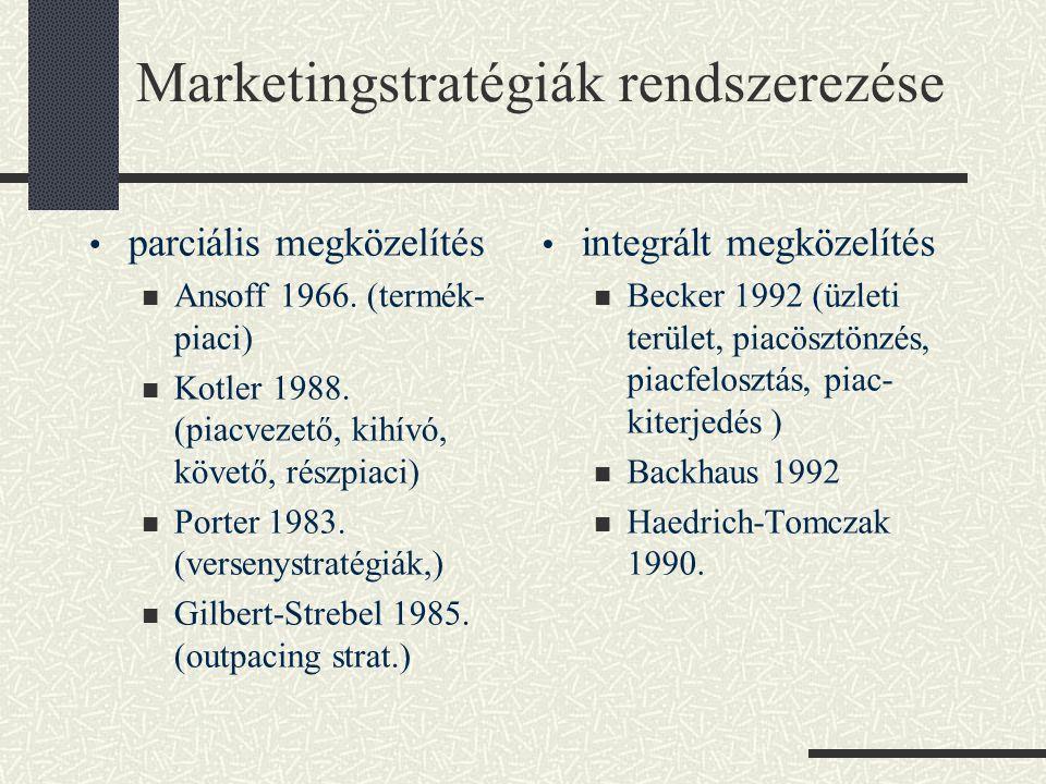 Marketingstratégiák rendszerezése