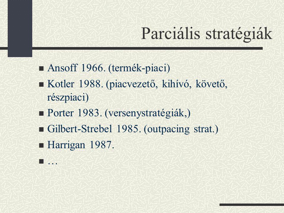 Parciális stratégiák Ansoff 1966. (termék-piaci)