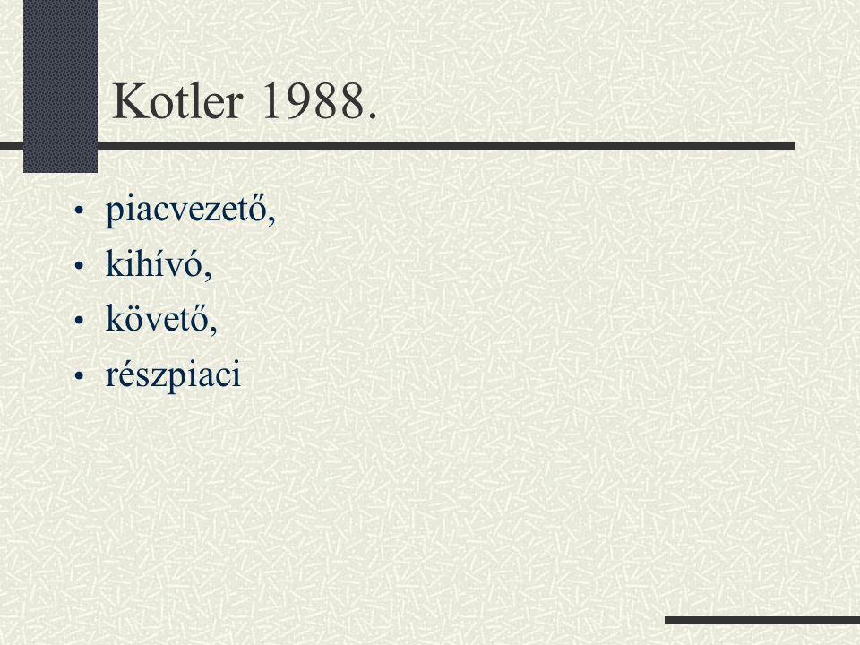 Kotler 1988. piacvezető, kihívó, követő, részpiaci