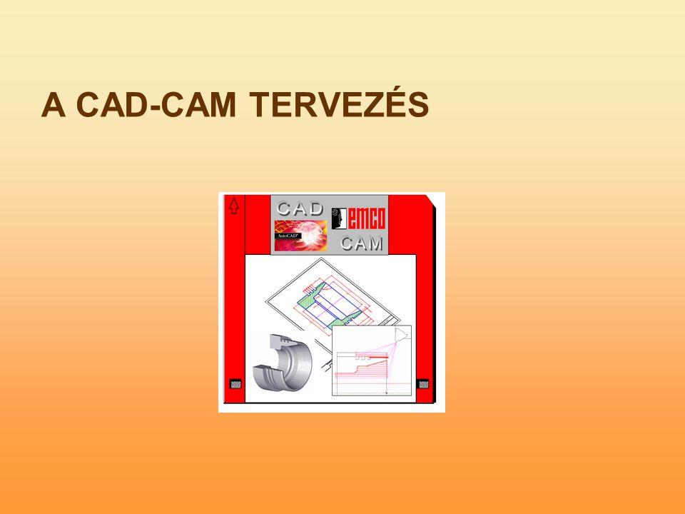 A CAD-CAM TERVEZÉS