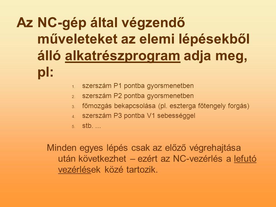 Az NC-gép által végzendő műveleteket az elemi lépésekből álló alkatrészprogram adja meg, pl:
