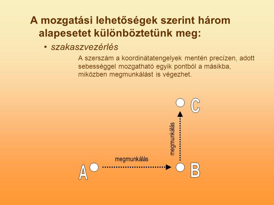 A mozgatási lehetőségek szerint három alapesetet különböztetünk meg: