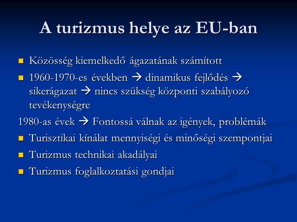 A turizmus helye az EU-ban