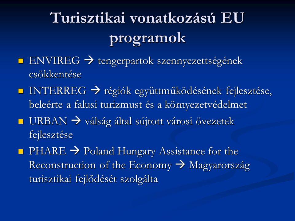 Turisztikai vonatkozású EU programok