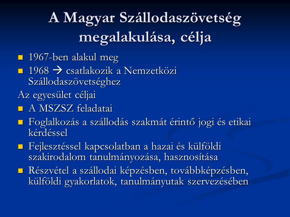 A Magyar Szállodaszövetség megalakulása, célja