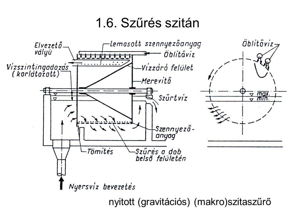 1.6. Szűrés szitán nyitott (gravitációs) (makro)szitaszűrő
