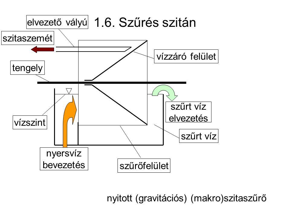 1.6. Szűrés szitán elvezető vályú szitaszemét vízzáró felület tengely