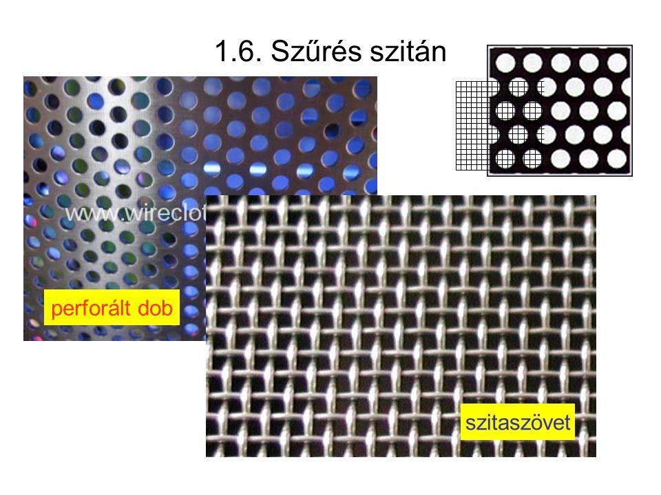1.6. Szűrés szitán perforált dob szitaszövet
