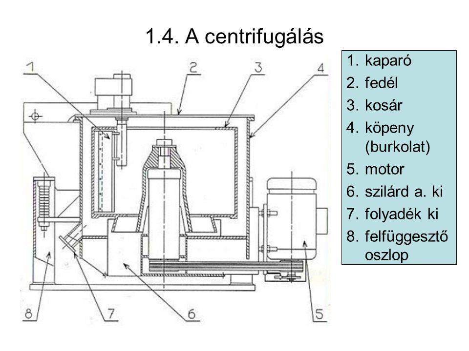 1.4. A centrifugálás 1. kaparó 1 Scraper 2. fedél 2 Cover 3. kosár