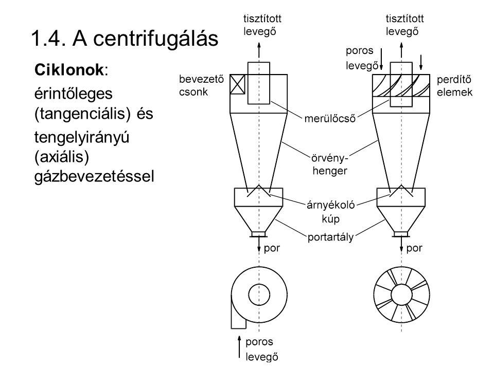1.4. A centrifugálás Ciklonok: érintőleges (tangenciális) és