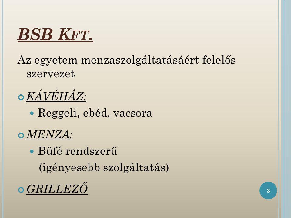 BSB Kft. Az egyetem menzaszolgáltatásáért felelős szervezet KÁVÉHÁZ: