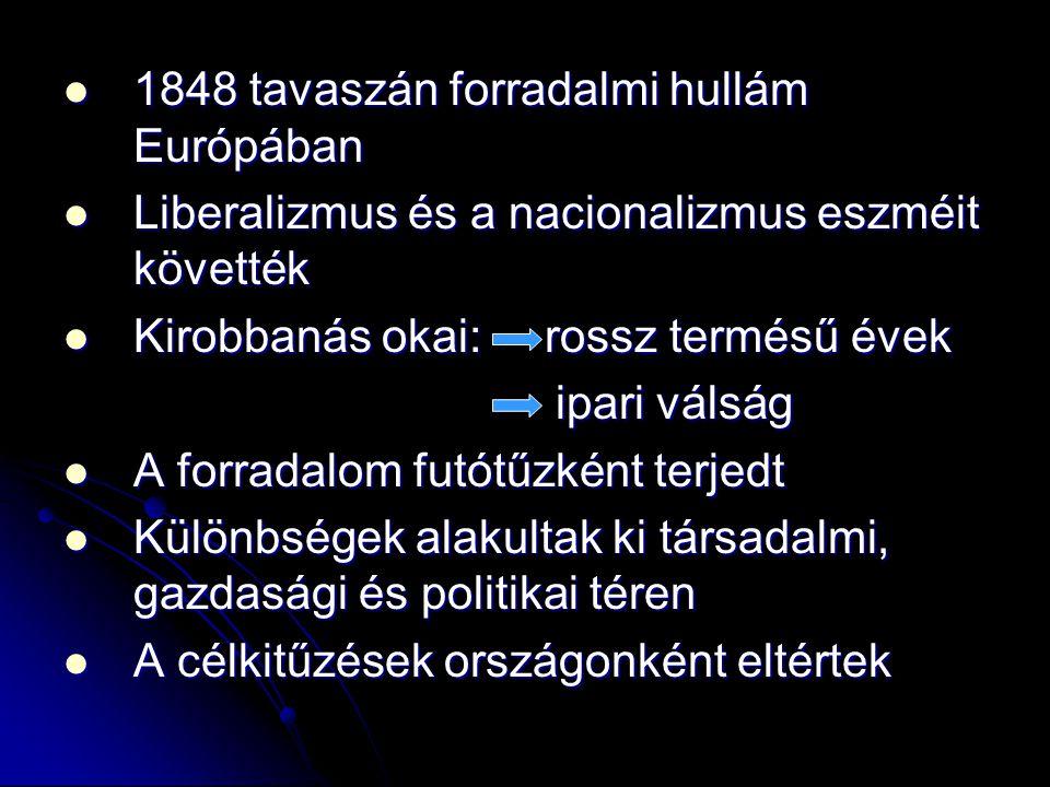 1848 tavaszán forradalmi hullám Európában