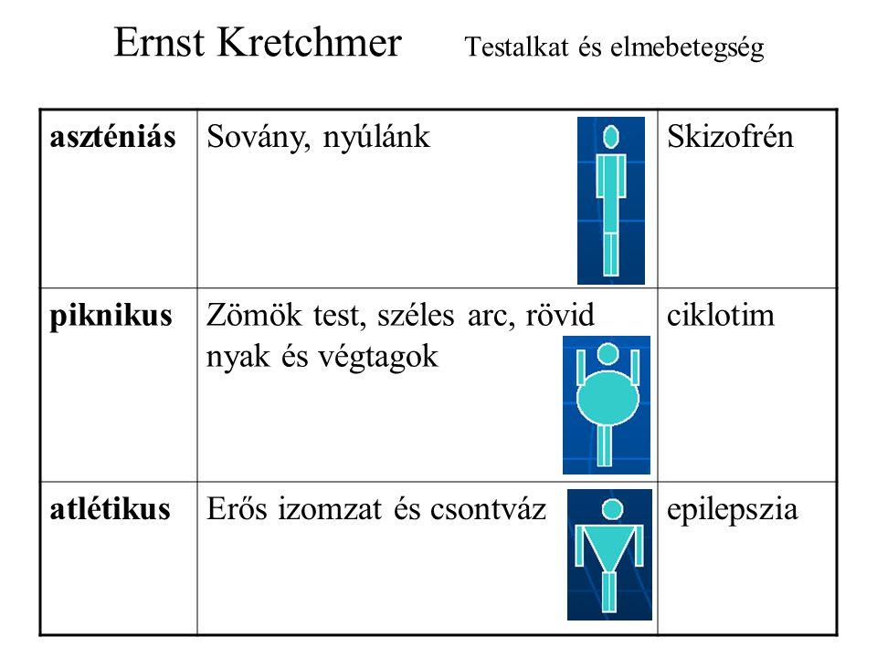 Ernst Kretchmer Testalkat és elmebetegség