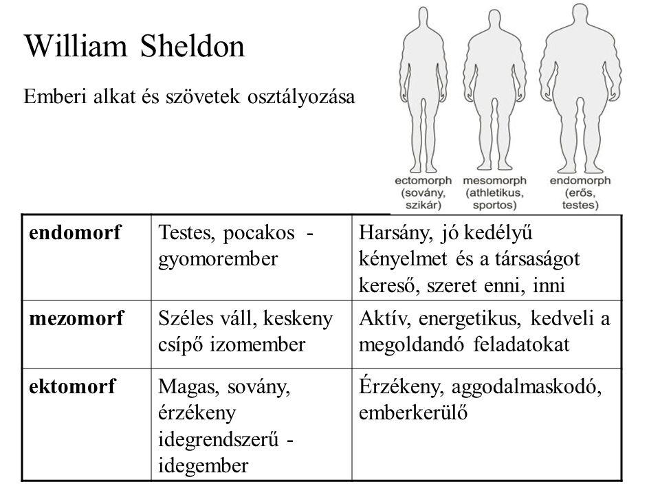 William Sheldon Emberi alkat és szövetek osztályozása