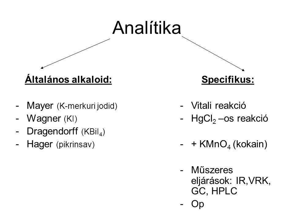 Analítika Általános alkaloid: Mayer (K-merkuri jodid) Wagner (KI)