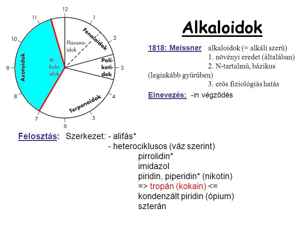 Alkaloidok Felosztás: Szerkezet: - alifás*