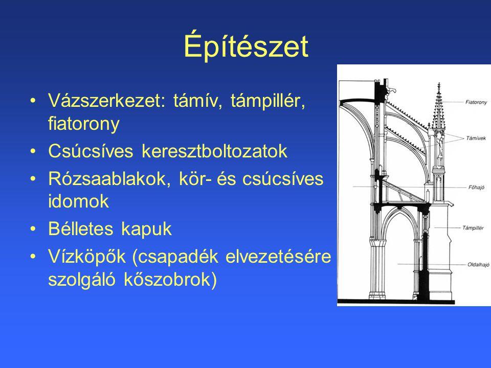 Építészet Vázszerkezet: támív, támpillér, fiatorony