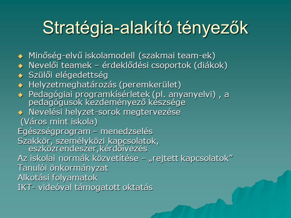 Stratégia-alakító tényezők