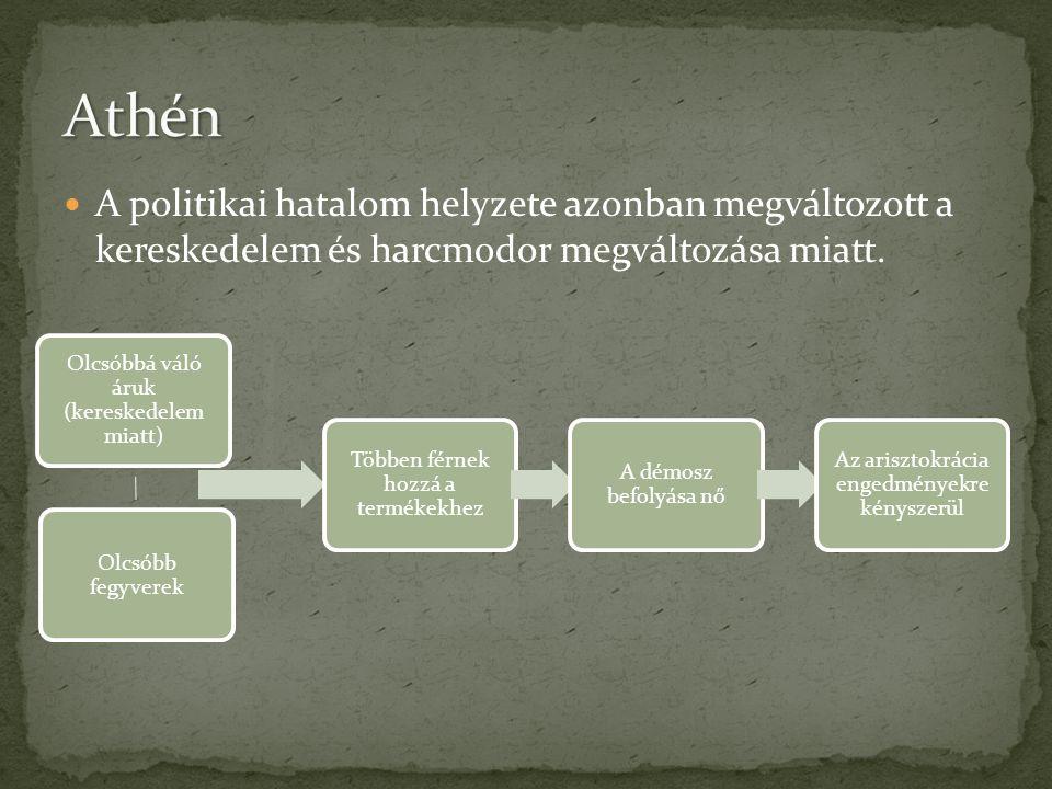 Athén A politikai hatalom helyzete azonban megváltozott a kereskedelem és harcmodor megváltozása miatt.