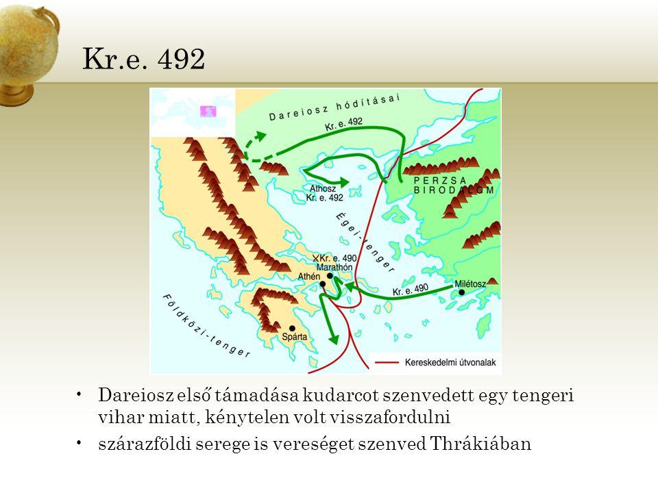 Kr.e. 492 Illesszen be egy adott évszakban készült képet az országról.