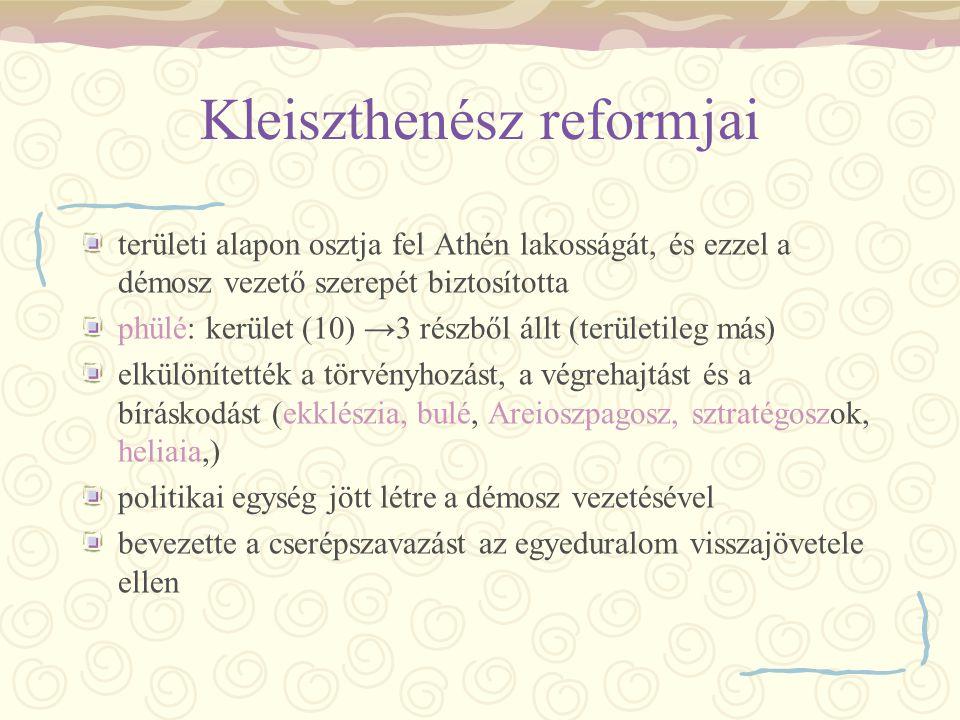 Kleiszthenész reformjai