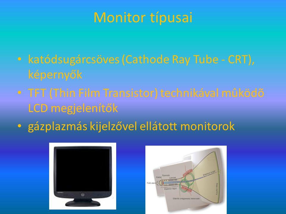 Monitor típusai katódsugárcsöves (Cathode Ray Tube - CRT), képernyők