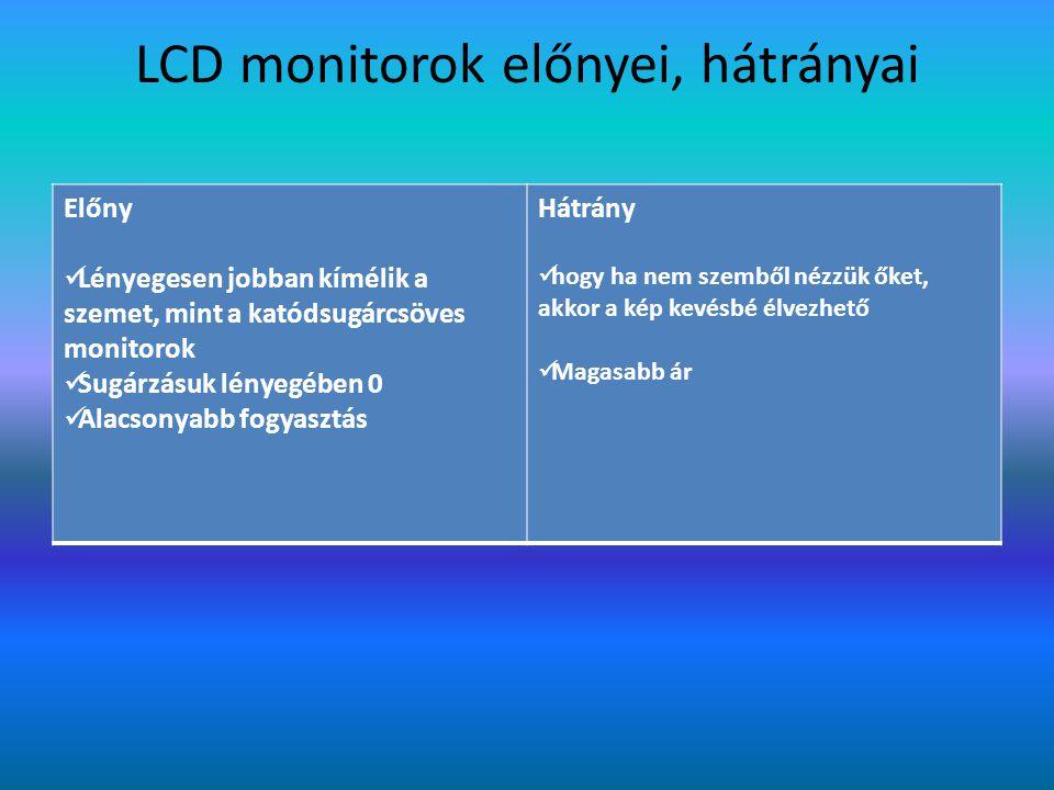 LCD monitorok előnyei, hátrányai