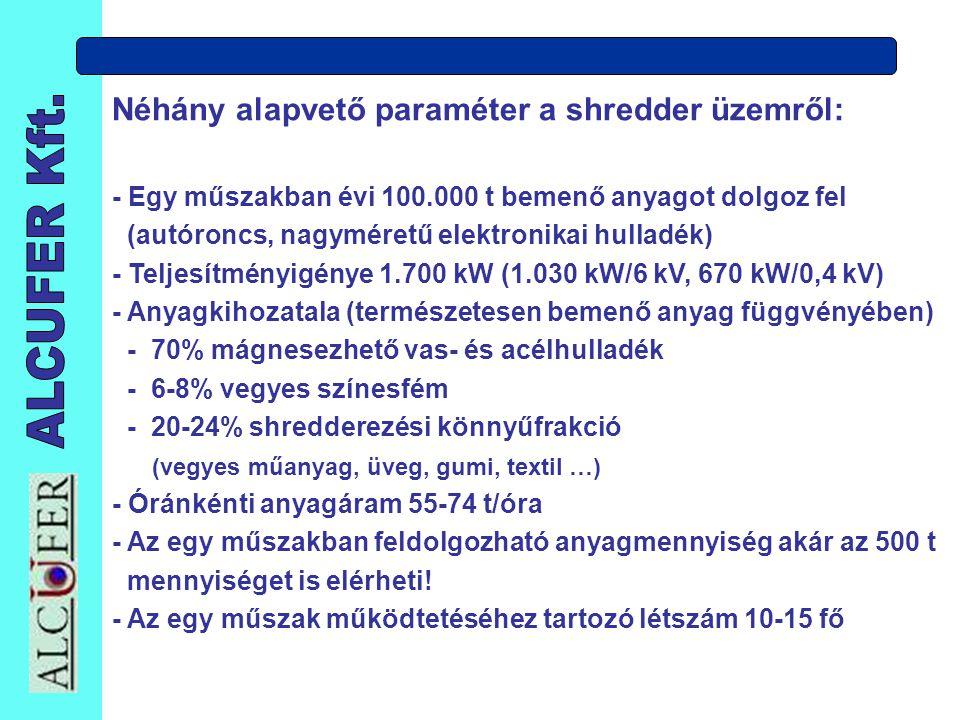Néhány alapvető paraméter a shredder üzemről: