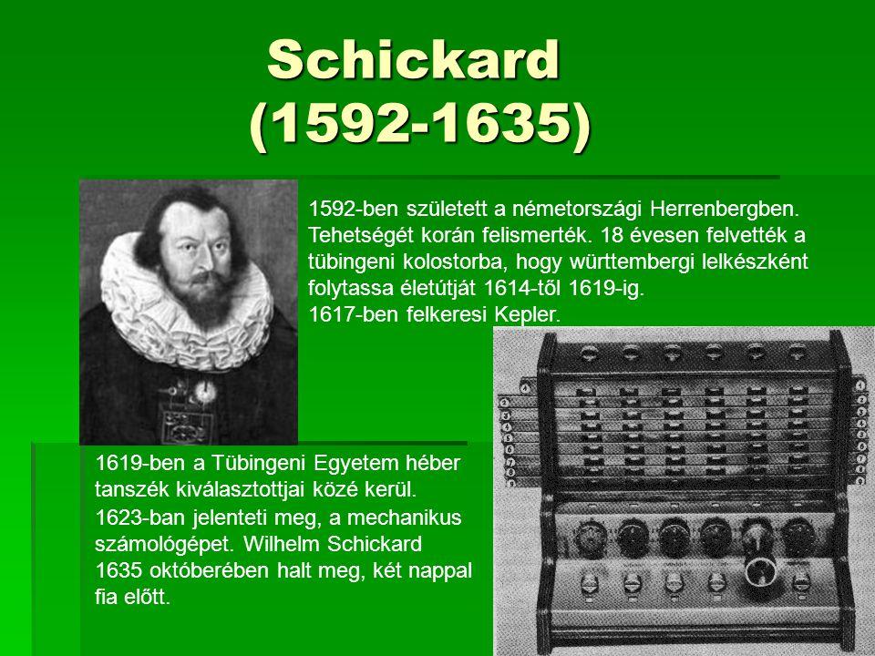 Schickard (1592-1635)