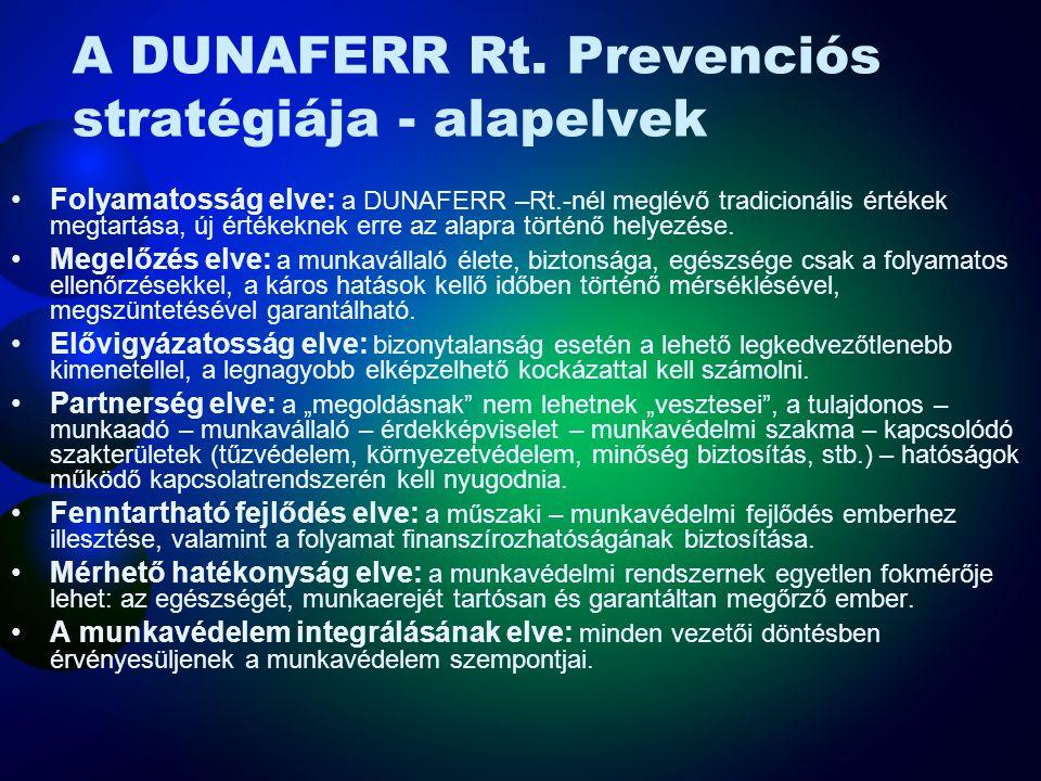 A DUNAFERR Rt. Prevenciós stratégiája - alapelvek