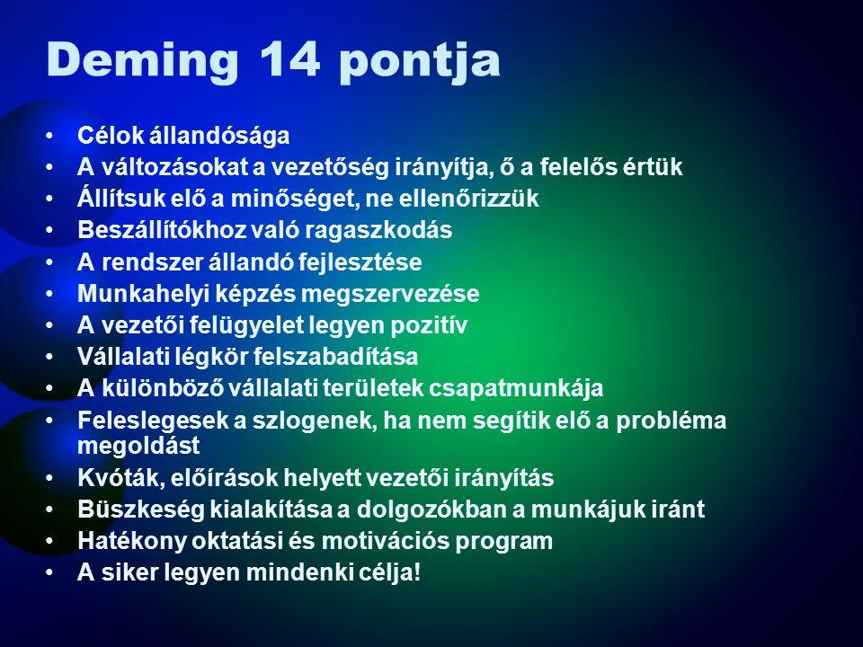 Deming 14 pontja Célok állandósága